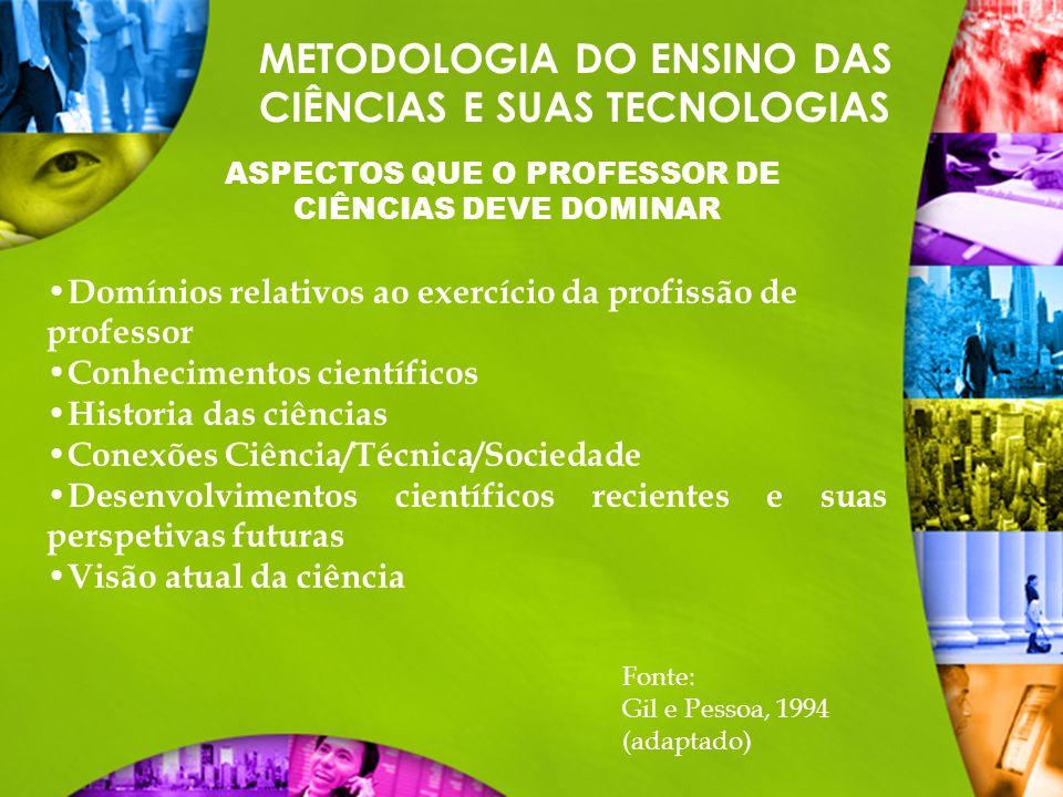 METODOLOGIA DO ENSINO DAS CIÊNCIAS E SUAS TECNOLOGIAS ASPECTOS QUE O PROFESSOR DE CIÊNCIAS DEVE DOMINAR Fonte: Gil e Pessoa, 1994 (adaptado) Domínios