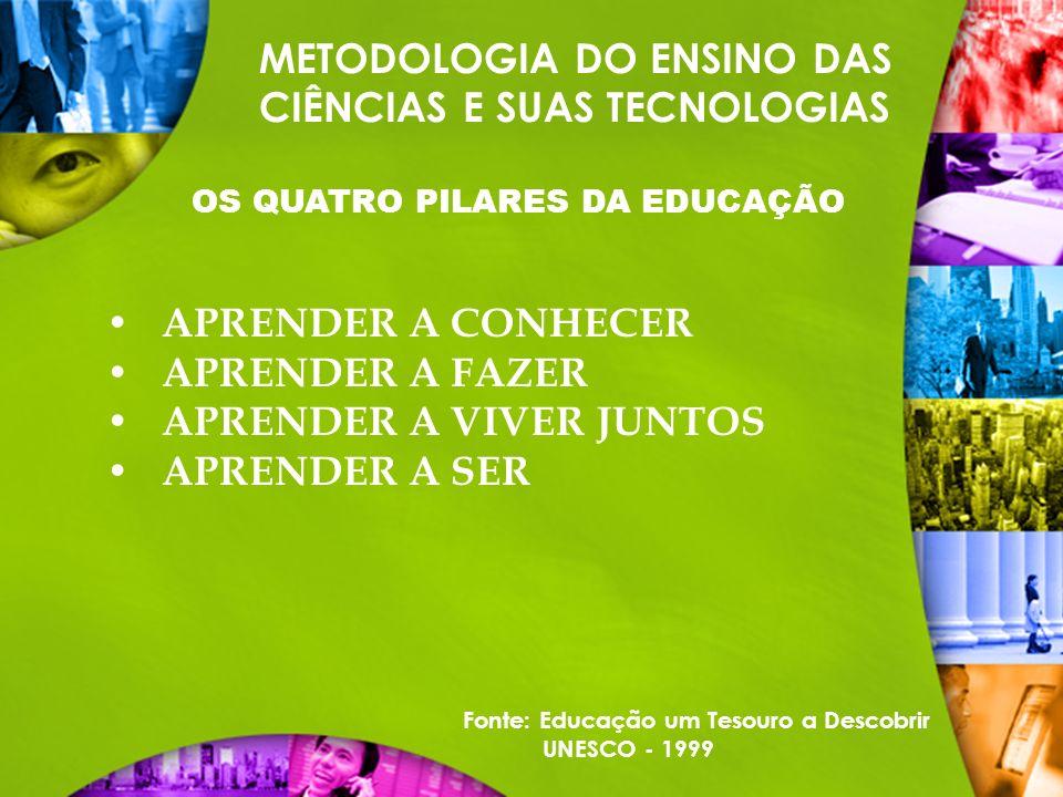 METODOLOGIA DO ENSINO DAS CIÊNCIAS E SUAS TECNOLOGIAS PRINCÍPIOS DA METODOLOGIA DO TRABALHO INTERDISCIPLINAR Cadotti, Moacir Telecurso, 2000 (adaptado) Integração de conteúdos.