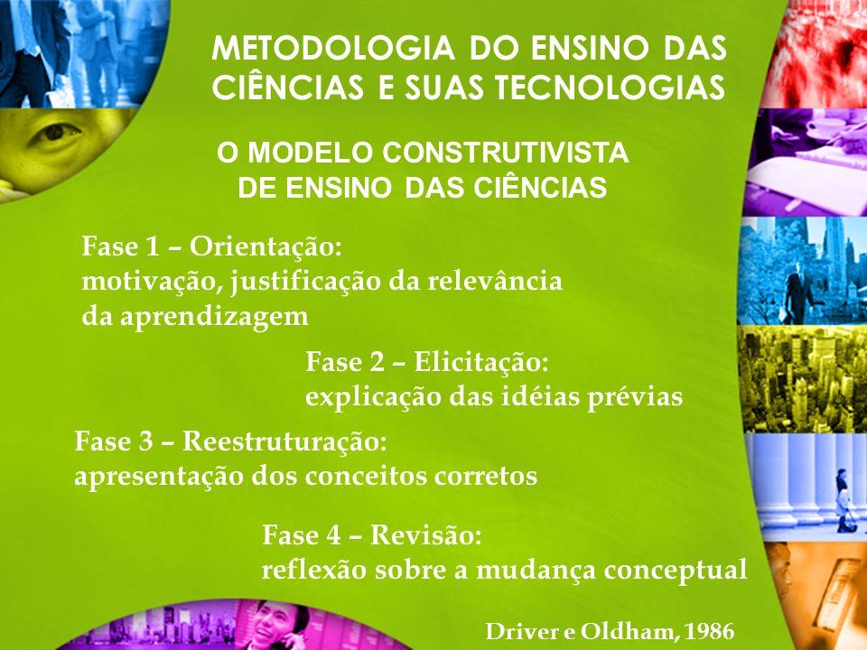 METODOLOGIA DO ENSINO DAS CIÊNCIAS E SUAS TECNOLOGIAS O MODELO CONSTRUTIVISTA DE ENSINO DAS CIÊNCIAS Fase 1 – Orientação: motivação, justificação da r