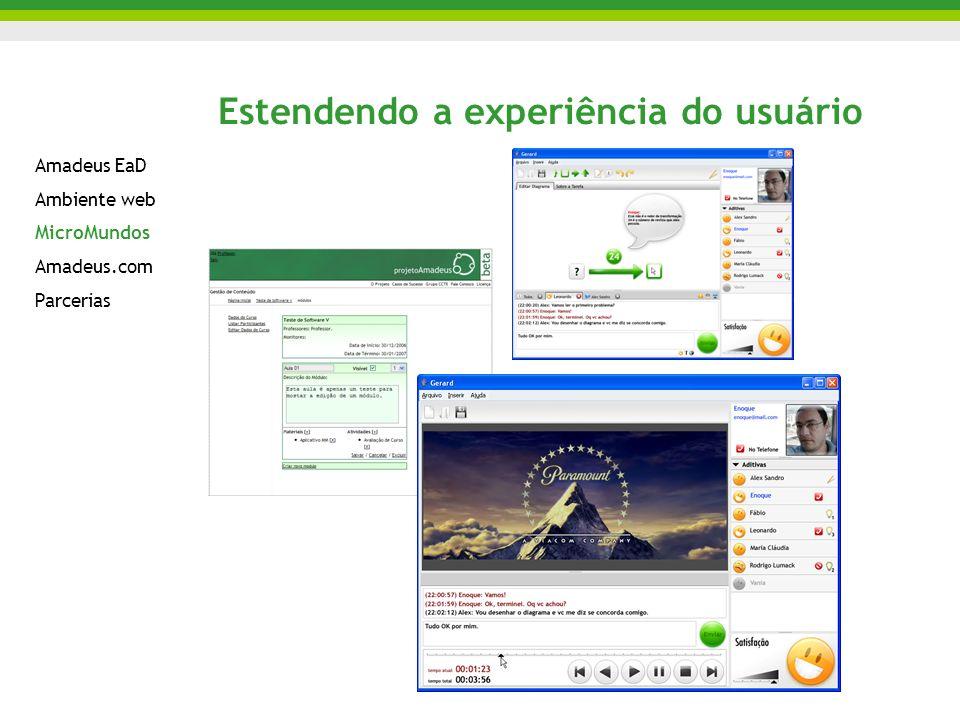 Estendendo a experiência do usuário Amadeus EaD Ambiente web MicroMundos Amadeus.com Parcerias