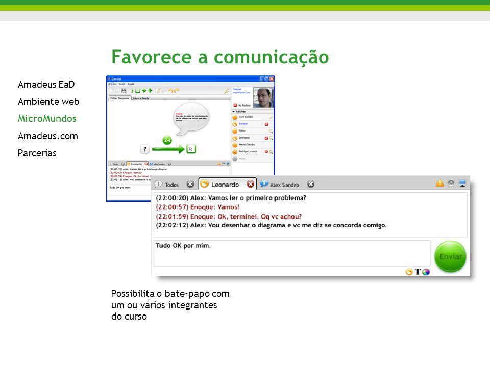 Possibilita o bate-papo com um ou vários integrantes do curso Favorece a comunicação Amadeus EaD Ambiente web MicroMundos Amadeus.com Parcerias