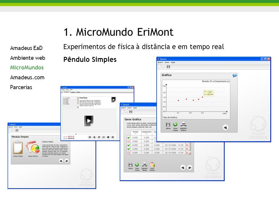 1. MicroMundo EriMont Experimentos de física à distância e em tempo real Pêndulo Simples Amadeus EaD Ambiente web MicroMundos Amadeus.com Parcerias