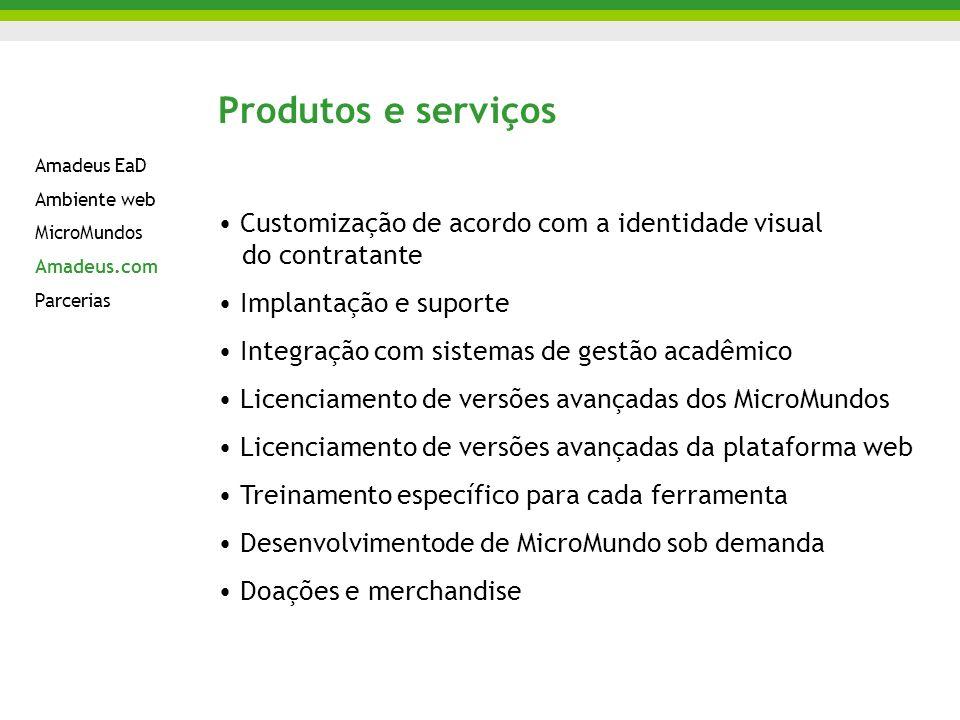 Amadeus EaD Ambiente web MicroMundos Amadeus.com Parcerias Customização de acordo com a identidade visual do contratante Implantação e suporte Integra