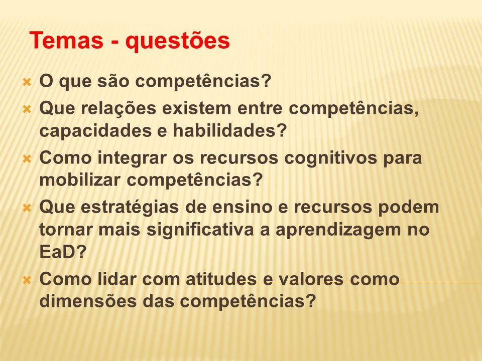 Auto-estima X Desafios Auto-estima Desafio Sentimento de possibilidade O desafio é encarado e ocorre aprendizagem significativa Fonte- Julio Furtado