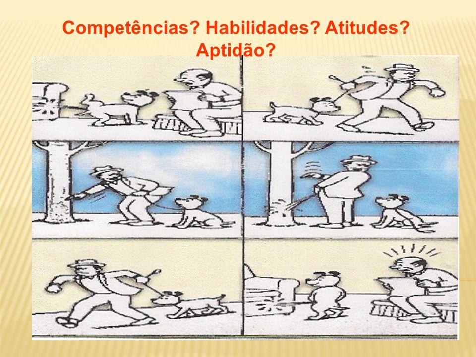 XX X X imitativa heurística criativa X X X Fonte Antonio Simão Neto Tipos de respostas a solução de problemas