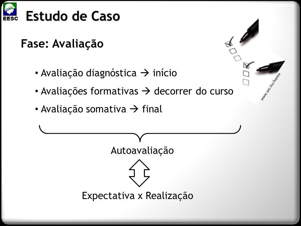 Fase: Avaliação Estudo de Caso EESC Avaliação diagnóstica início Avaliações formativas decorrer do curso Avaliação somativa final Autoavaliação Expect