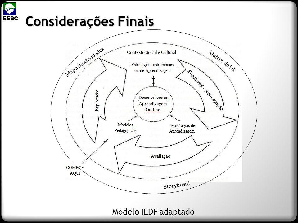 Considerações Finais EESC Mapa de atividades Matriz de DI Storyboard Modelo ILDF adaptado Enactment - promulgação