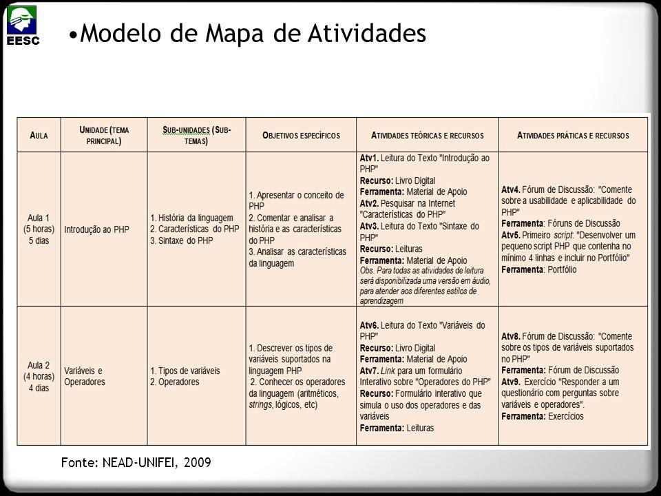 Modelo de Mapa de Atividades EESC Fonte: NEAD-UNIFEI, 2009