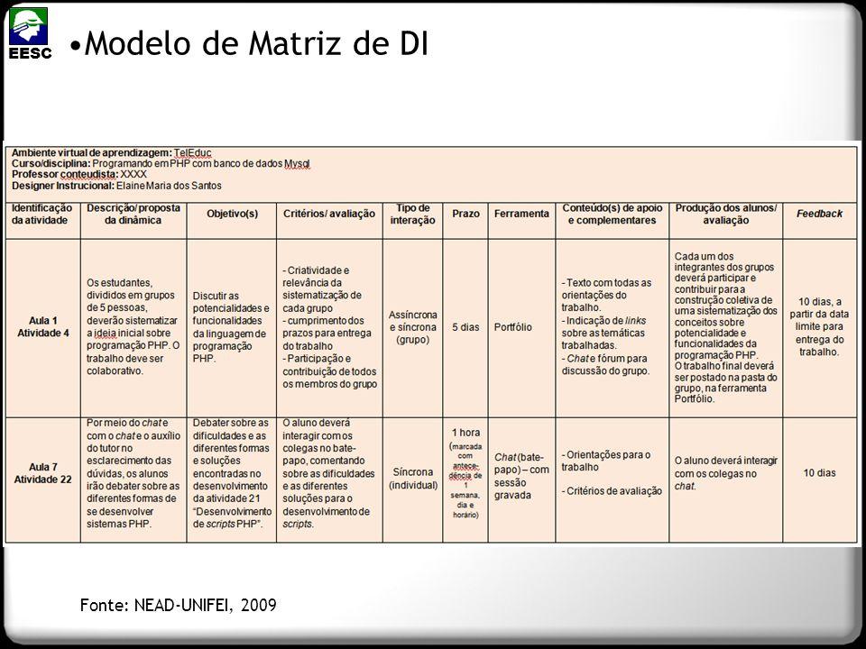 Modelo de Matriz de DI EESC Fonte: NEAD-UNIFEI, 2009