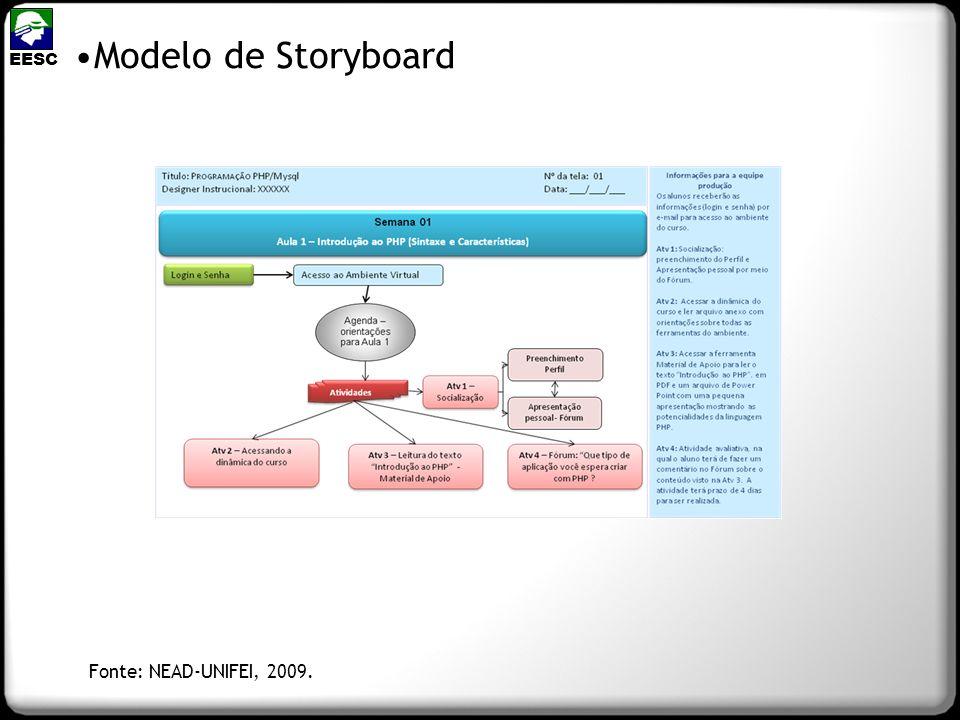 Modelo de Storyboard EESC Fonte: NEAD-UNIFEI, 2009.