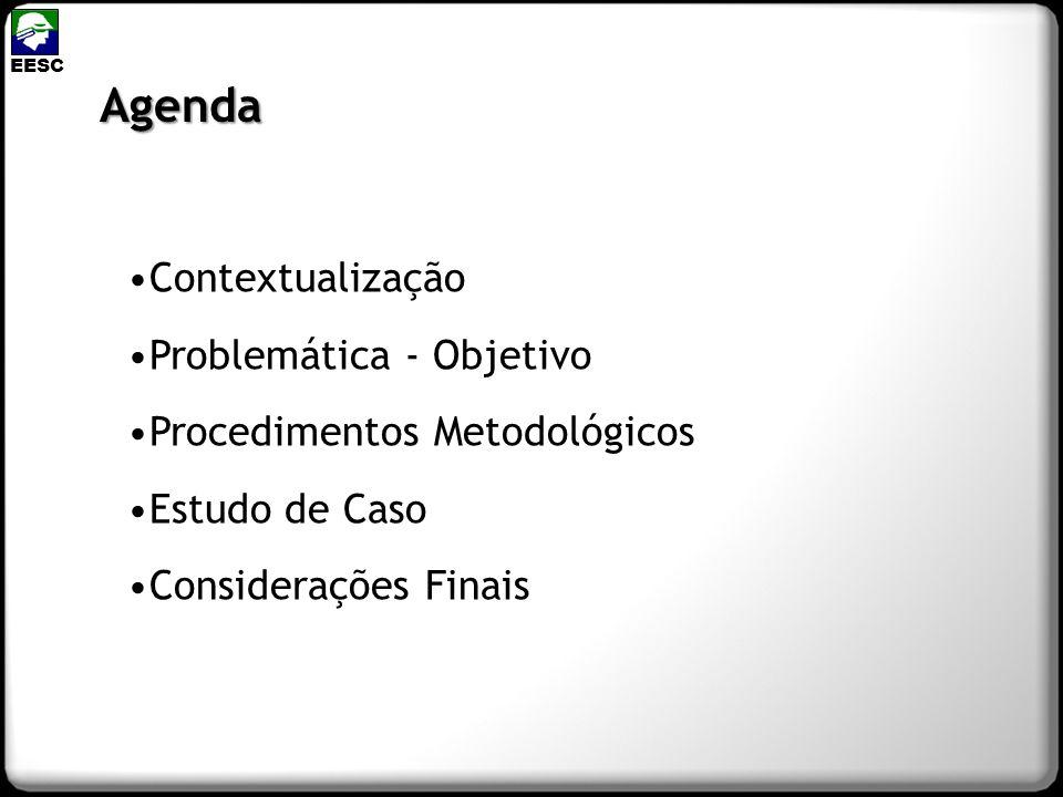 Agenda Contextualização Problemática - Objetivo Procedimentos Metodológicos Estudo de Caso Considerações Finais EESC