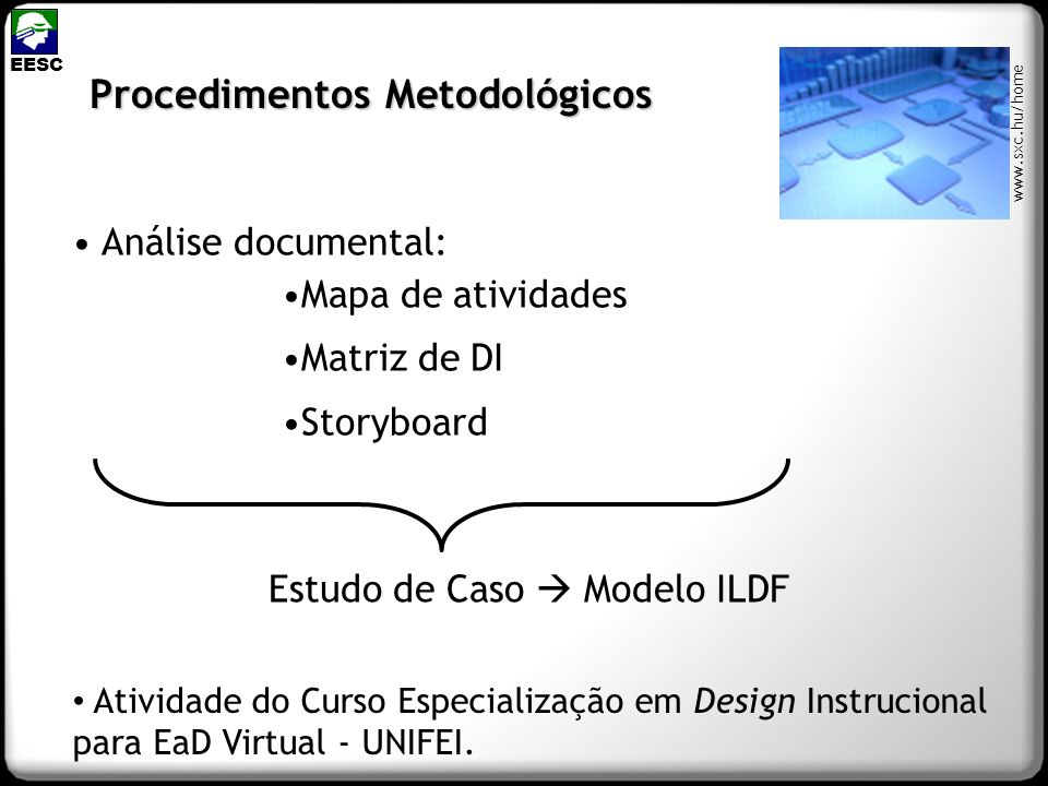 Análise documental: Mapa de atividades Matriz de DI Storyboard Procedimentos Metodológicos Estudo de Caso Modelo ILDF EESC Atividade do Curso Especial