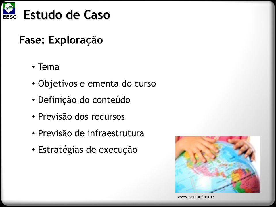 Fase: Exploração Estudo de Caso EESC Tema Objetivos e ementa do curso Definição do conteúdo Previsão dos recursos Previsão de infraestrutura Estratégi
