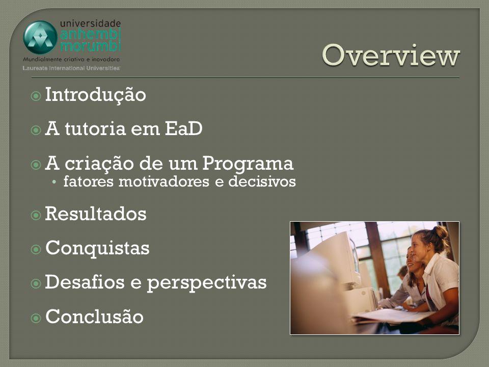 Introdução A tutoria em EaD A criação de um Programa fatores motivadores e decisivos Resultados Conquistas Desafios e perspectivas Conclusão