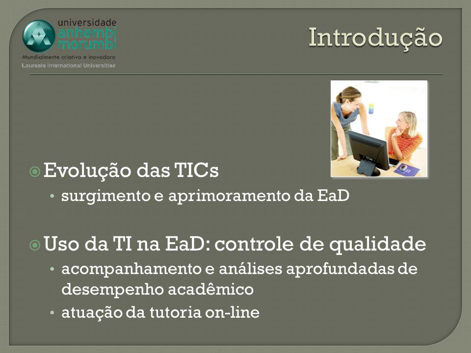 Evolução das TICs surgimento e aprimoramento da EaD Uso da TI na EaD: controle de qualidade acompanhamento e análises aprofundadas de desempenho acadê
