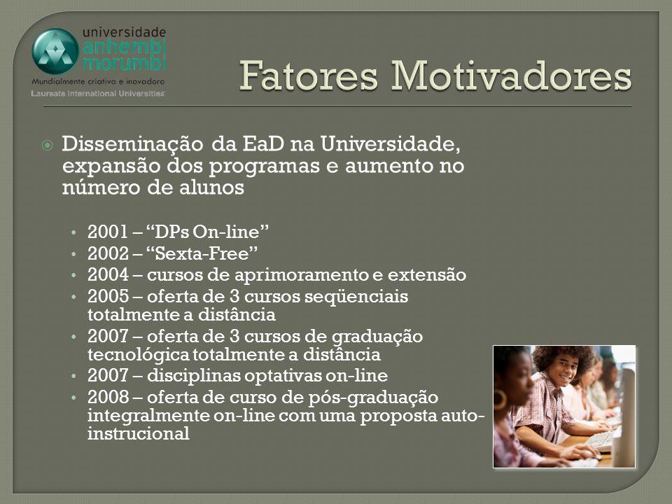 Disseminação da EaD na Universidade, expansão dos programas e aumento no número de alunos 2001 – DPs On-line 2002 – Sexta-Free 2004 – cursos de aprimo