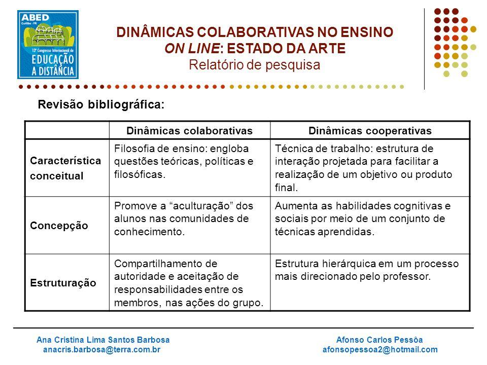 Ana Cristina Lima Santos Barbosa anacris.barbosa@terra.com.br Afonso Carlos Pessôa afonsopessoa2@hotmail.com DINÂMICAS COLABORATIVAS NO ENSINO ON LINE