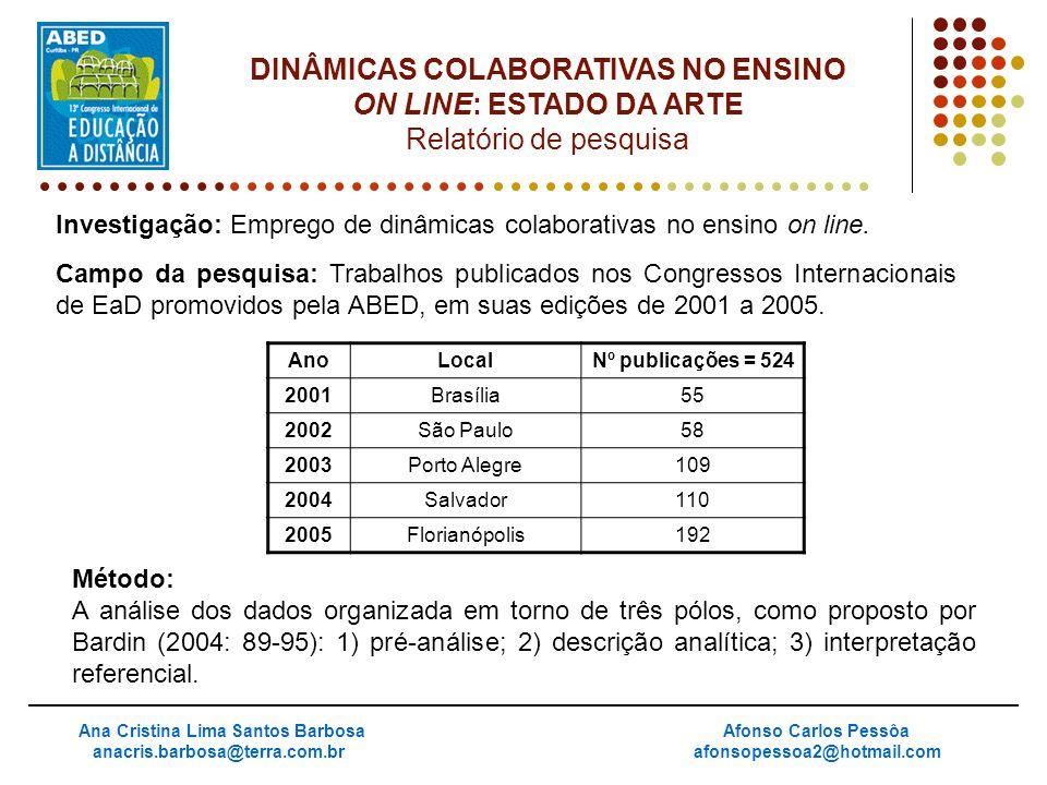 Ana Cristina Lima Santos Barbosa anacris.barbosa@terra.com.br Afonso Carlos Pessôa afonsopessoa2@hotmail.com Campo da pesquisa: Trabalhos publicados n