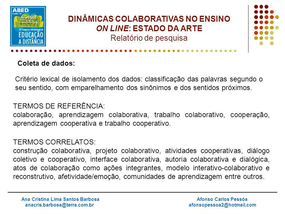 Coleta de dados: Ana Cristina Lima Santos Barbosa anacris.barbosa@terra.com.br Afonso Carlos Pessôa afonsopessoa2@hotmail.com DINÂMICAS COLABORATIVAS NO ENSINO ON LINE: ESTADO DA ARTE Relatório de pesquisa Termos / artigos 2001%2002%2003%2004%2005% Colaboração1238,71756,63560,33347,8116100 Aprend.