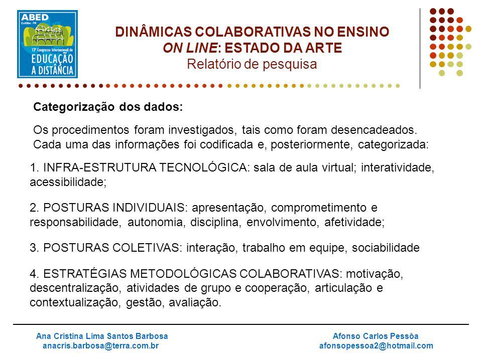 1. INFRA-ESTRUTURA TECNOLÓGICA: sala de aula virtual; interatividade, acessibilidade; 2. POSTURAS INDIVIDUAIS: apresentação, comprometimento e respons