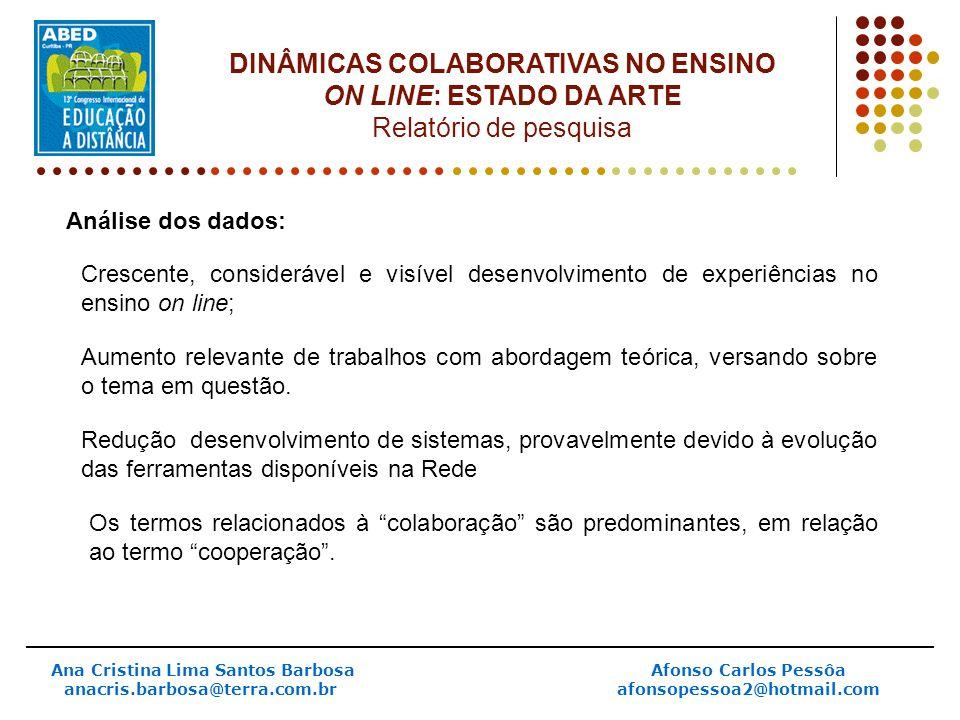 Análise dos dados: Ana Cristina Lima Santos Barbosa anacris.barbosa@terra.com.br Afonso Carlos Pessôa afonsopessoa2@hotmail.com DINÂMICAS COLABORATIVA