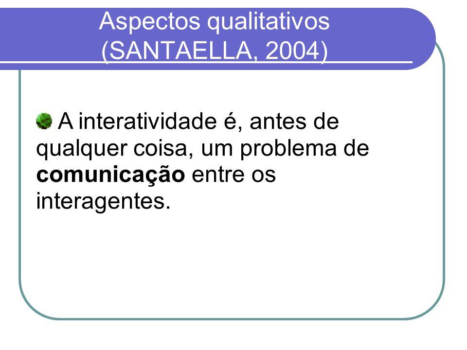 Aspectos qualitativos (SANTAELLA, 2004) A interatividade é, antes de qualquer coisa, um problema de comunicação entre os interagentes.