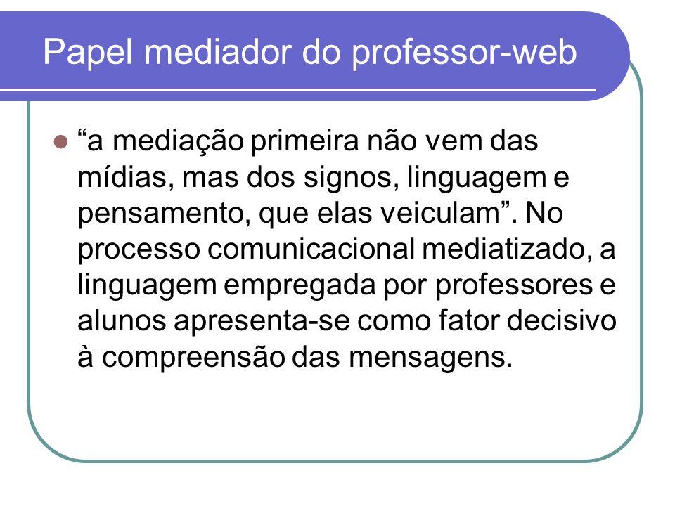 Papel mediador do professor-web a mediação primeira não vem das mídias, mas dos signos, linguagem e pensamento, que elas veiculam. No processo comunic