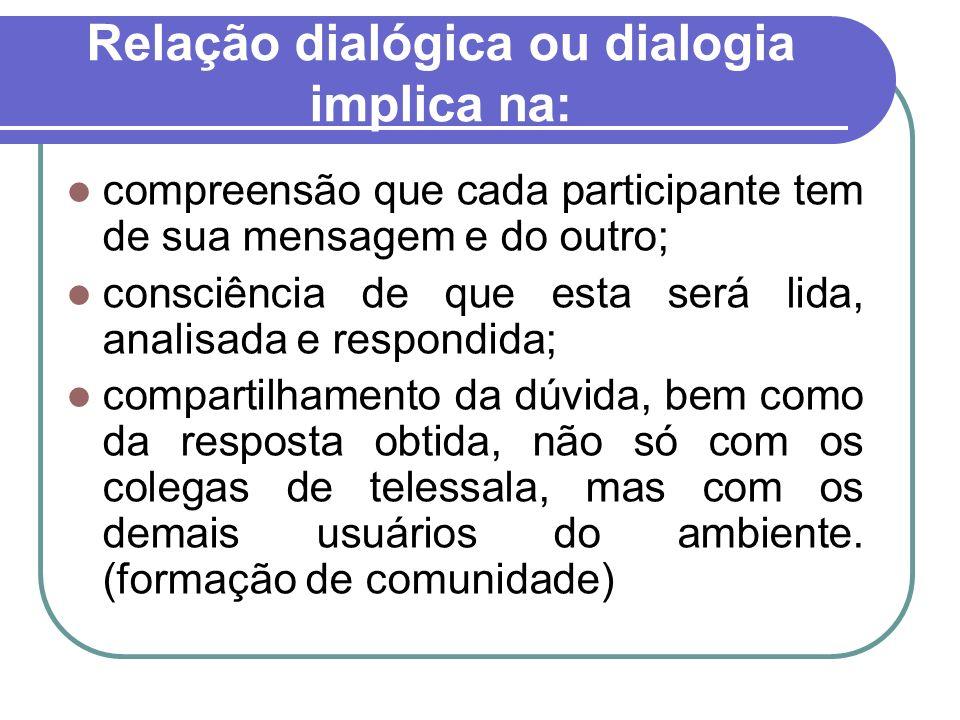 Relação dialógica ou dialogia implica na: compreensão que cada participante tem de sua mensagem e do outro; consciência de que esta será lida, analisa