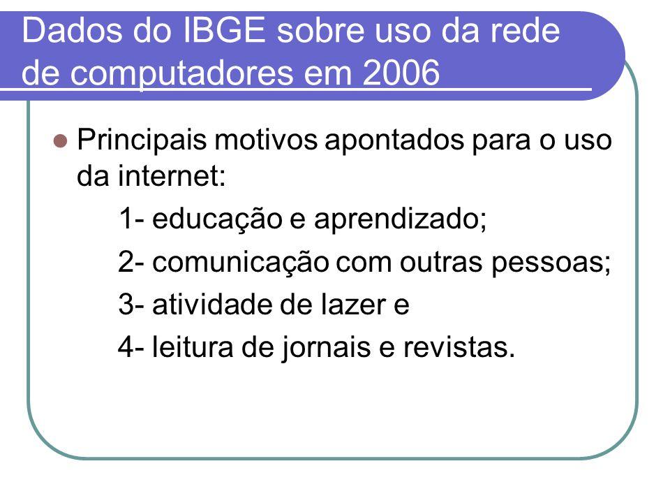 Dados do IBGE sobre uso da rede de computadores em 2006 Principais motivos apontados para o uso da internet: 1- educação e aprendizado; 2- comunicação