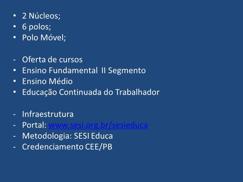 2 Núcleos; 6 polos; Polo Móvel; -Oferta de cursos Ensino Fundamental II Segmento Ensino Médio Educação Continuada do Trabalhador -Infraestrutura -Port