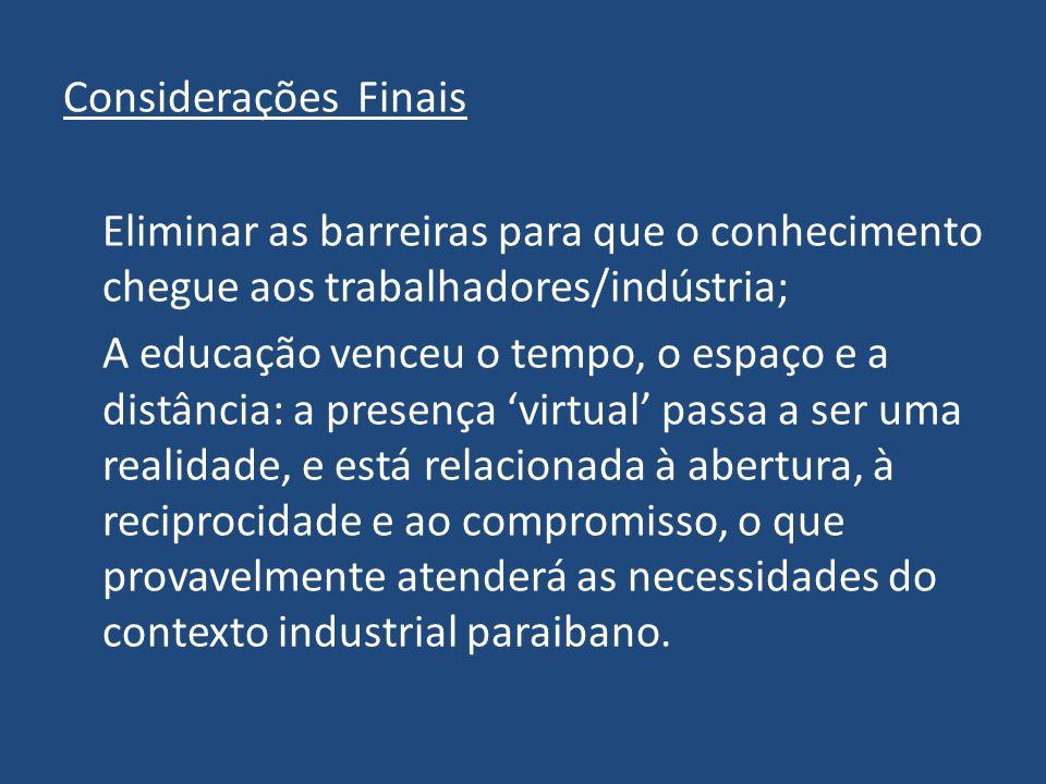 Considerações Finais Eliminar as barreiras para que o conhecimento chegue aos trabalhadores/indústria; A educação venceu o tempo, o espaço e a distânc