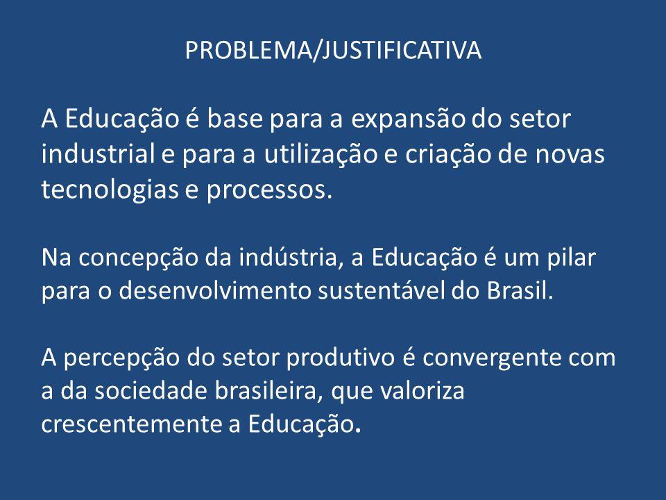 PROBLEMA/JUSTIFICATIVA A Educação é base para a expansão do setor industrial e para a utilização e criação de novas tecnologias e processos. Na concep