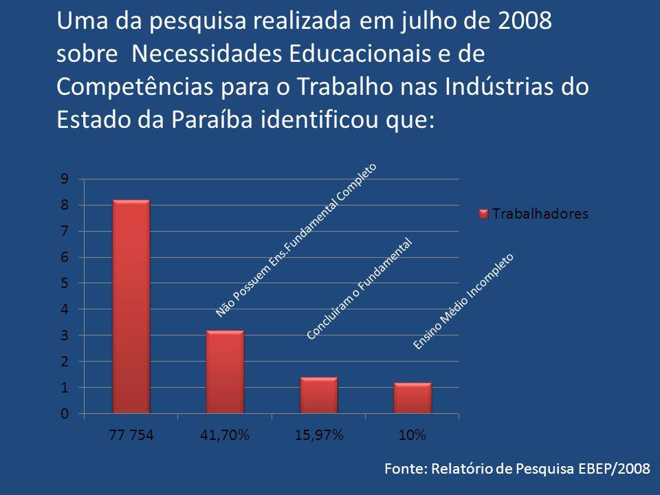 Uma da pesquisa realizada em julho de 2008 sobre Necessidades Educacionais e de Competências para o Trabalho nas Indústrias do Estado da Paraíba ident