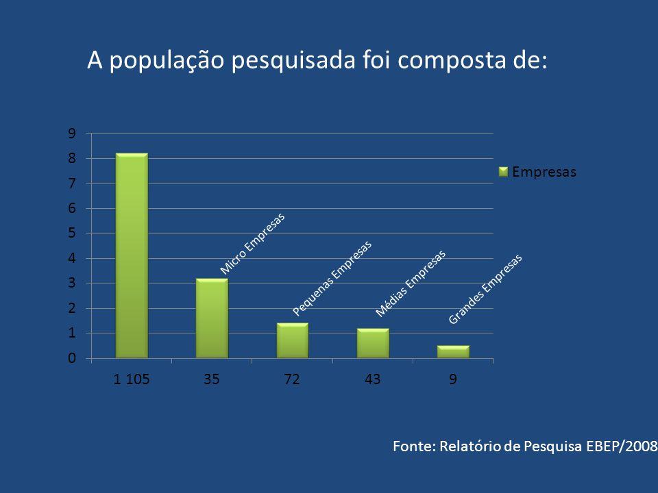 As demandas identificadas indicam que o SESI da Paraíba propõe-se elevar a escolaridade em Ensino Fundamental II e Ensino Médio de 52.648 trabalhadores.