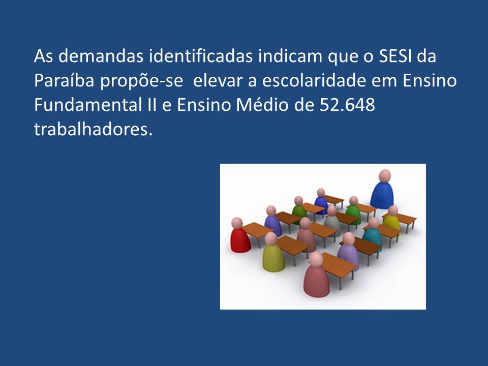 As demandas identificadas indicam que o SESI da Paraíba propõe-se elevar a escolaridade em Ensino Fundamental II e Ensino Médio de 52.648 trabalhadore