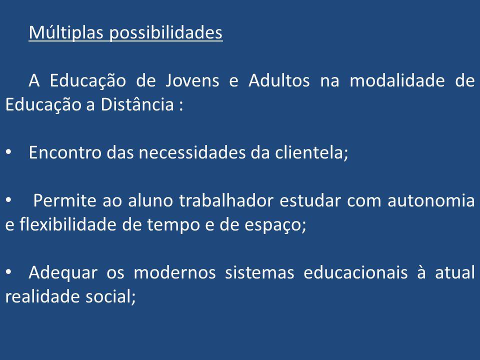 Múltiplas possibilidades A Educação de Jovens e Adultos na modalidade de Educação a Distância : Encontro das necessidades da clientela; Permite ao alu