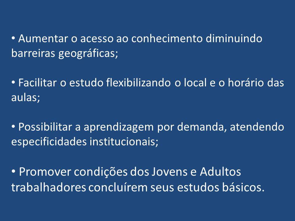 Oferta EaD/EJA Instituições Fonte: Anuário Estatístico Brasileiro EAD/2008