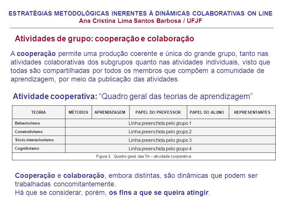 A cooperação permite uma produção coerente e única do grande grupo, tanto nas atividades colaborativas dos subgrupos quanto nas atividades individuais, visto que todas são compartilhadas por todos os membros que compõem a comunidade de aprendizagem, por meio da publicação das atividades.