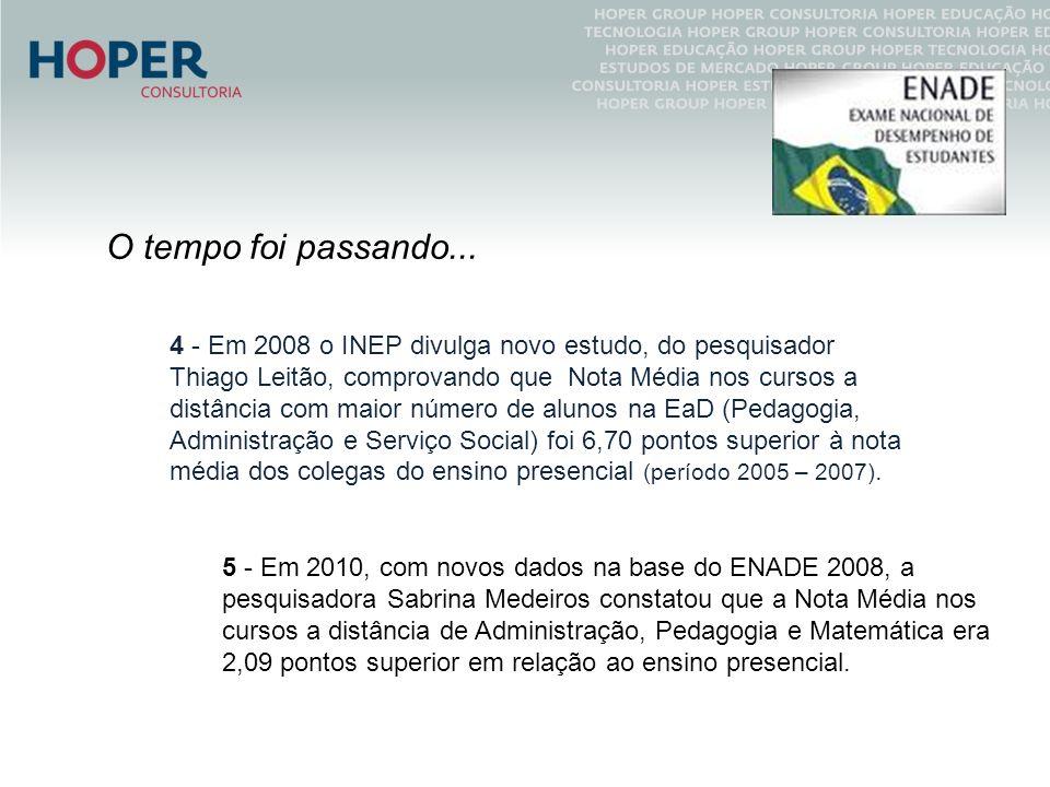 4 - Em 2008 o INEP divulga novo estudo, do pesquisador Thiago Leitão, comprovando que Nota Média nos cursos a distância com maior número de alunos na