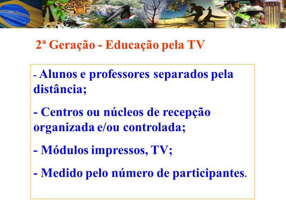 1ª Geração - Ensino por Correspondência - Aluno e professores separados pela distância geográfica; - Material impresso, distribuído pelo correio; - Mo