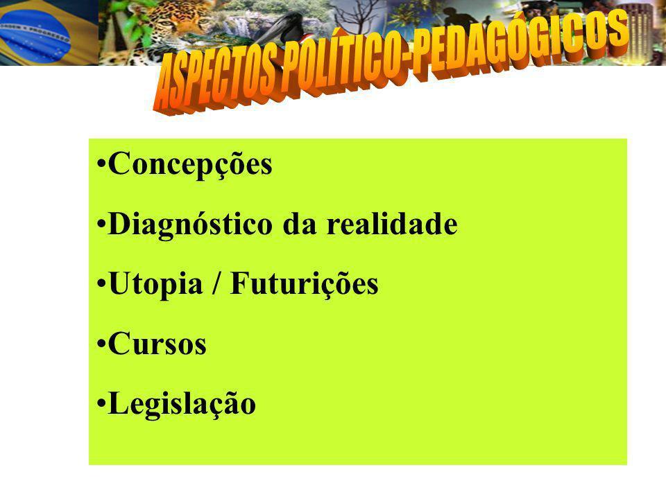 CED (CENTRO DE EDUCAÇÃO A DISTÂNCIA) ASPECTOS BÁSICOS POLÍTICO-PEDAGÓGICOS DIDÁTICOS ADMINISTRATIVOS