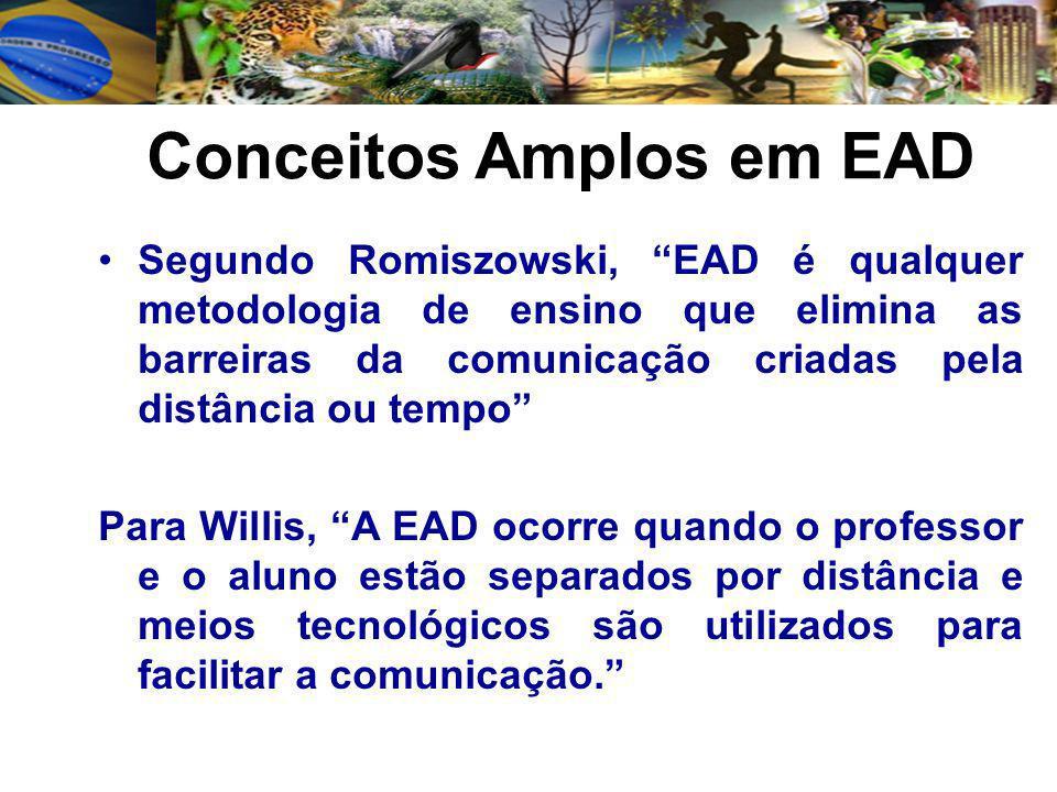 Conceitos Amplos em EAD Segundo Romiszowski, EAD é qualquer metodologia de ensino que elimina as barreiras da comunicação criadas pela distância ou tempo Para Willis, A EAD ocorre quando o professor e o aluno estão separados por distância e meios tecnológicos são utilizados para facilitar a comunicação.