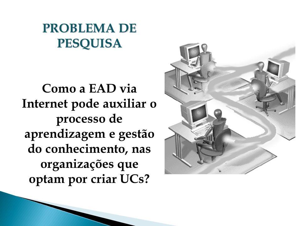 PROBLEMA DE PESQUISA Como a EAD via Internet pode auxiliar o processo de aprendizagem e gestão do conhecimento, nas organizações que optam por criar U