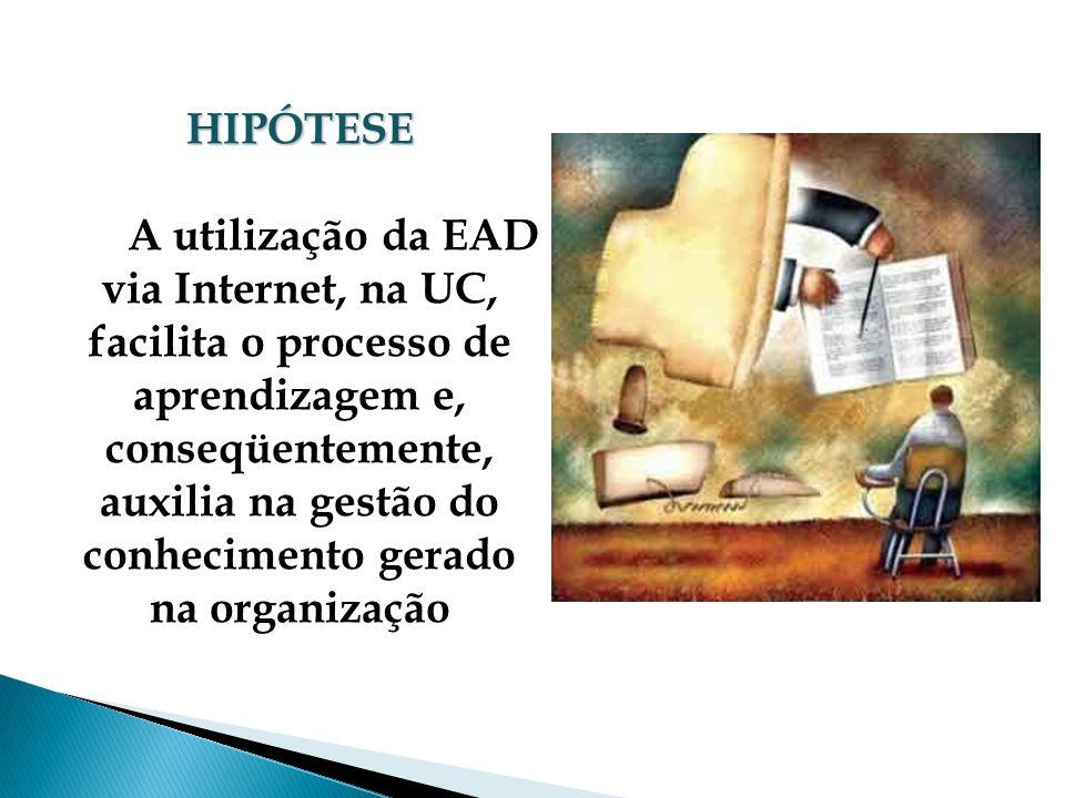 HIPÓTESE A utilização da EAD via Internet, na UC, facilita o processo de aprendizagem e, conseqüentemente, auxilia na gestão do conhecimento gerado na