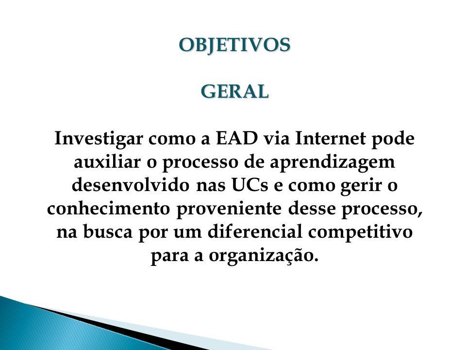 OBJETIVOSGERAL Investigar como a EAD via Internet pode auxiliar o processo de aprendizagem desenvolvido nas UCs e como gerir o conhecimento provenient