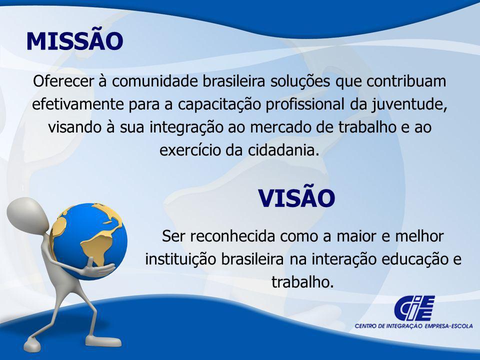 Oferecer à comunidade brasileira soluções que contribuam efetivamente para a capacitação profissional da juventude, visando à sua integração ao mercad
