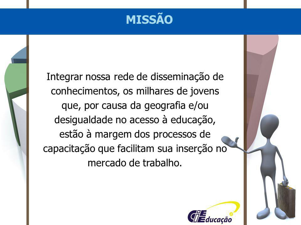 MOTIVOS DE EVASÃO: