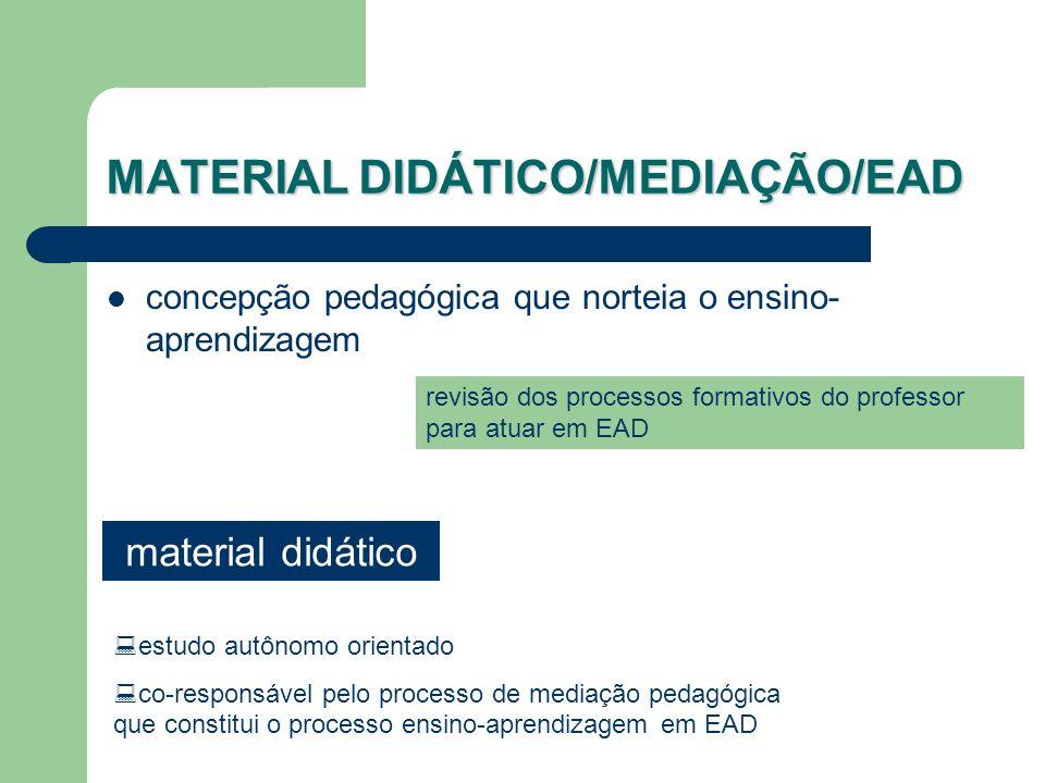 concepção pedagógica que norteia o ensino- aprendizagem revisão dos processos formativos do professor para atuar em EAD material didático estudo autôn