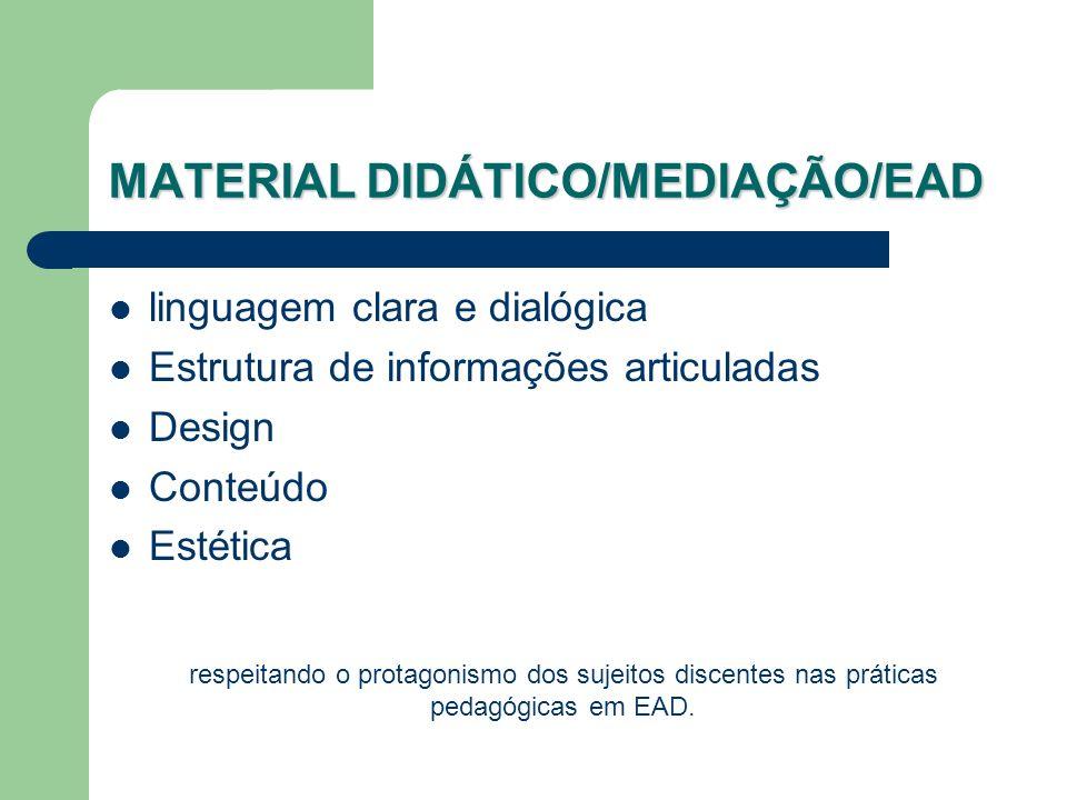 linguagem clara e dialógica Estrutura de informações articuladas Design Conteúdo Estética respeitando o protagonismo dos sujeitos discentes nas prátic