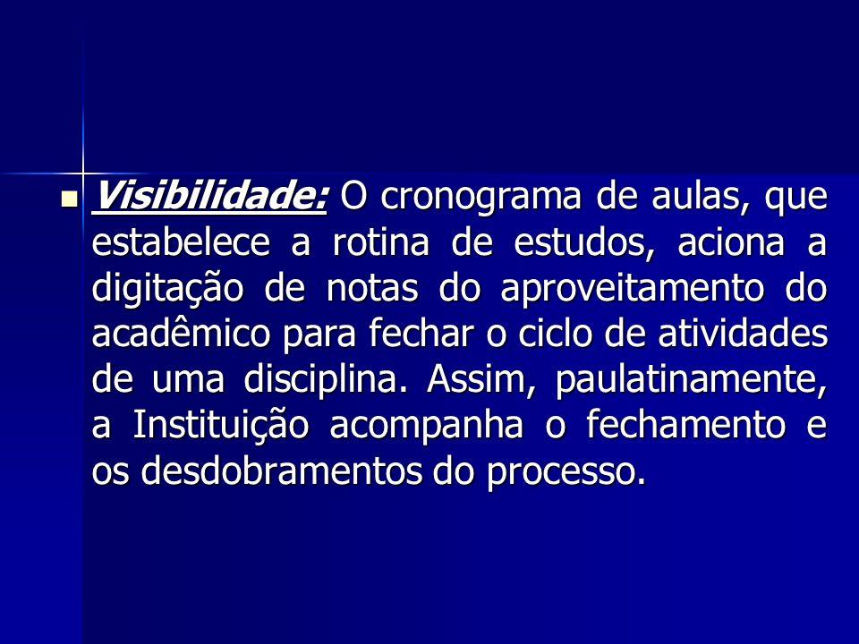 Visibilidade: O cronograma de aulas, que estabelece a rotina de estudos, aciona a digitação de notas do aproveitamento do acadêmico para fechar o cicl